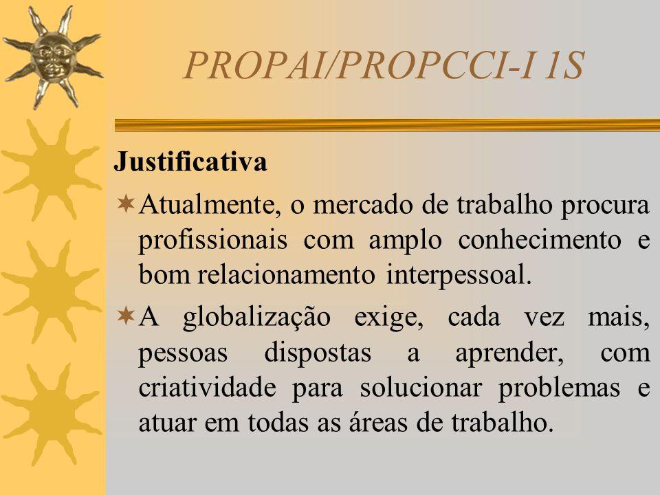 PROPAI/PROPCCI-I 1S Objetivos  Enfatizar a leitura, a pesquisa e a produção textual do tema escolhido.  Promover trabalhos em equipe, relacionando a