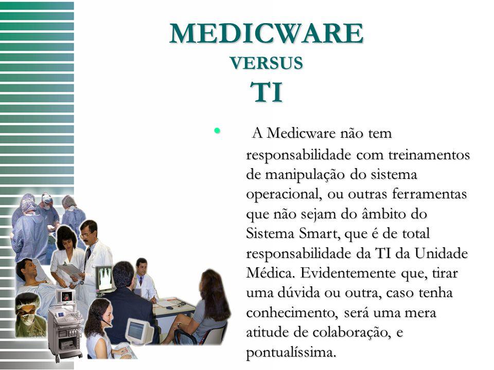 A Medicware não tem responsabilidade com treinamentos de manipulação do sistema operacional, ou outras ferramentas que não sejam do âmbito do Sistema