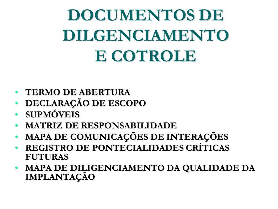 DOCUMENTOS DE DILGENCIAMENTO E COTROLE TERMO DE ABERTURATERMO DE ABERTURA DECLARAÇÃO DE ESCOPODECLARAÇÃO DE ESCOPO SUPMÓVEISSUPMÓVEIS MATRIZ DE RESPON