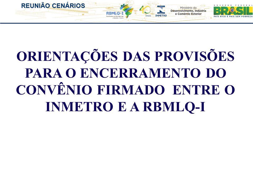 REUNIÃO CENÁRIOS TÓPICOS A SEREM ABORDADOS 1.Provisão; 2.