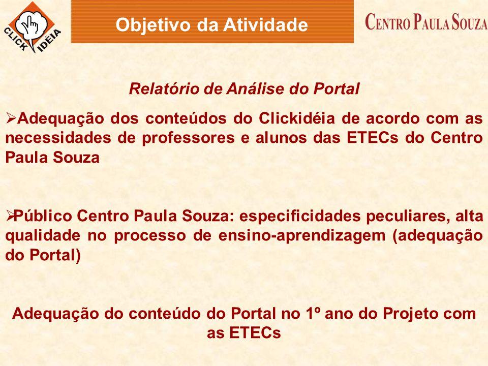 Objetivo da Atividade Relatório de Análise do Portal  Adequação dos conteúdos do Clickidéia de acordo com as necessidades de professores e alunos das