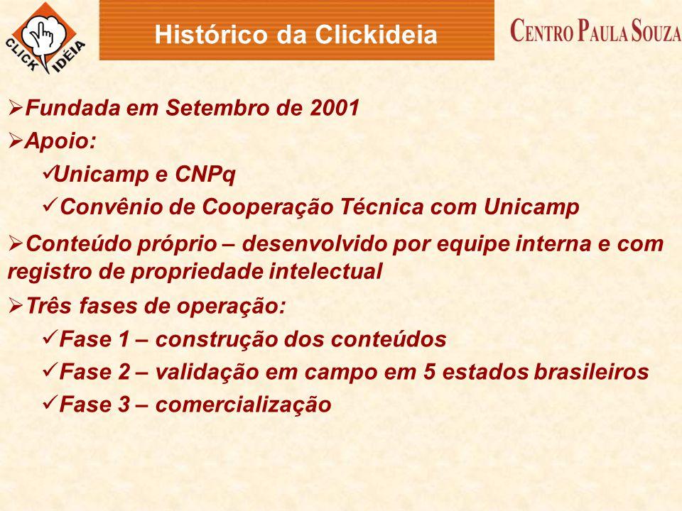 Histórico da Clickideia  Fundada em Setembro de 2001  Apoio: Unicamp e CNPq Convênio de Cooperação Técnica com Unicamp  Conteúdo próprio – desenvol