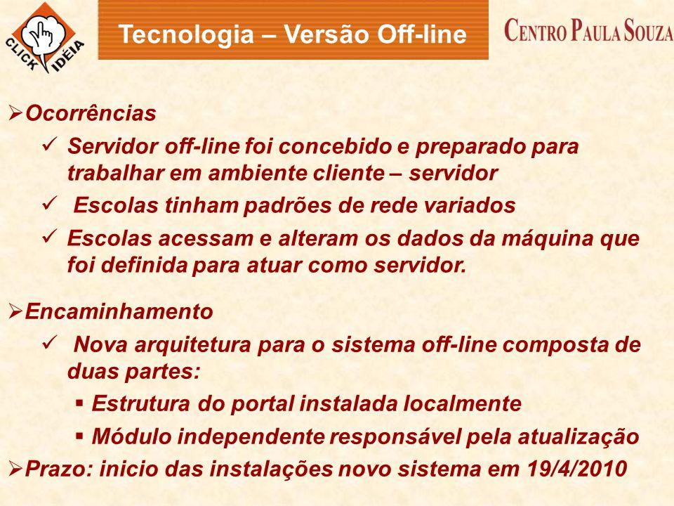 Tecnologia – Versão Off-line  Ocorrências Servidor off-line foi concebido e preparado para trabalhar em ambiente cliente – servidor Escolas tinham pa
