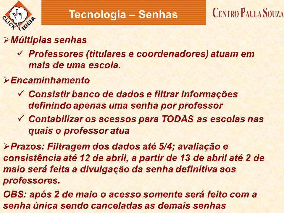 Tecnologia – Senhas  Múltiplas senhas Professores (titulares e coordenadores) atuam em mais de uma escola.  Encaminhamento Consistir banco de dados