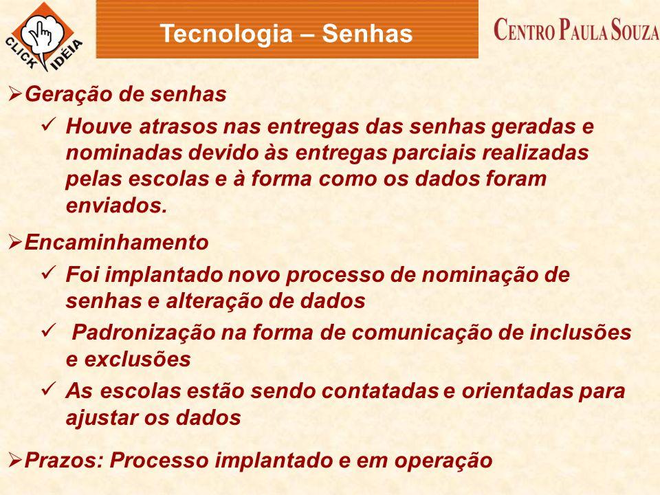 Tecnologia – Senhas  Geração de senhas Houve atrasos nas entregas das senhas geradas e nominadas devido às entregas parciais realizadas pelas escolas