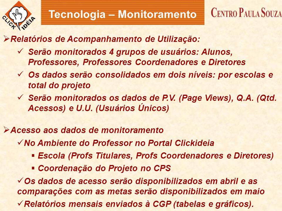 Tecnologia – Monitoramento  Relatórios de Acompanhamento de Utilização: Serão monitorados 4 grupos de usuários: Alunos, Professores, Professores Coor