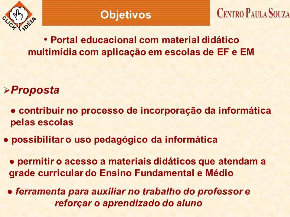 Objetivos Portal educacional com material didático multimídia com aplicação em escolas de EF e EM ● contribuir no processo de incorporação da informát