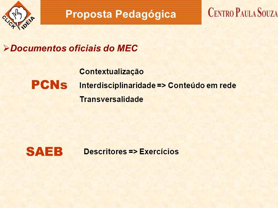  Documentos oficiais do MEC PCNs Contextualização Interdisciplinaridade => Conteúdo em rede Transversalidade SAEB Descritores => Exercícios Proposta