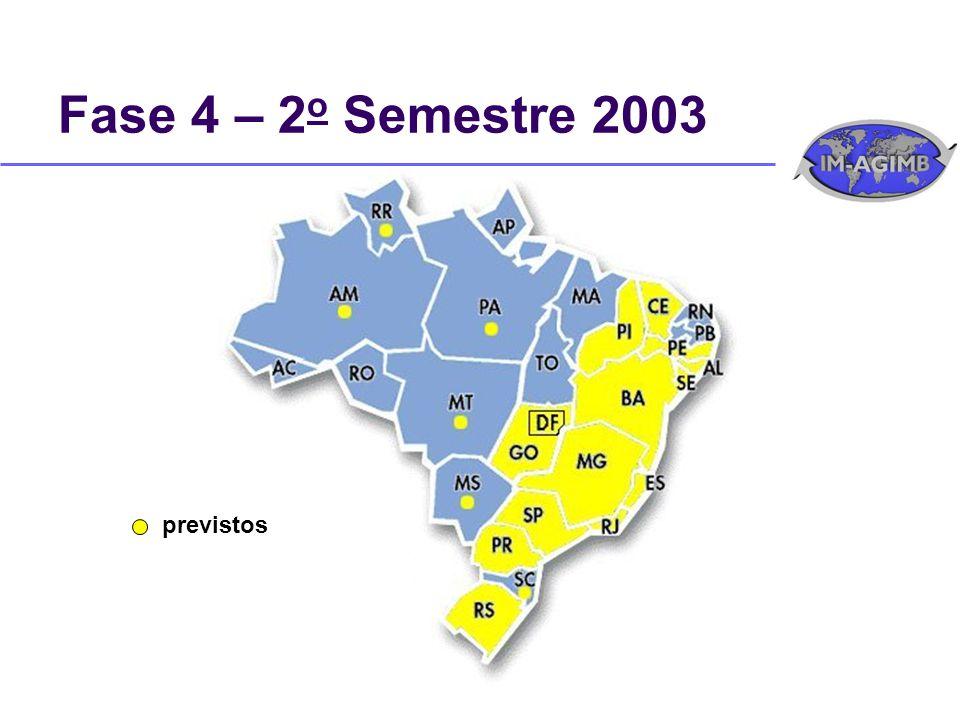 Fase 4 – 2 o Semestre 2003 previstos