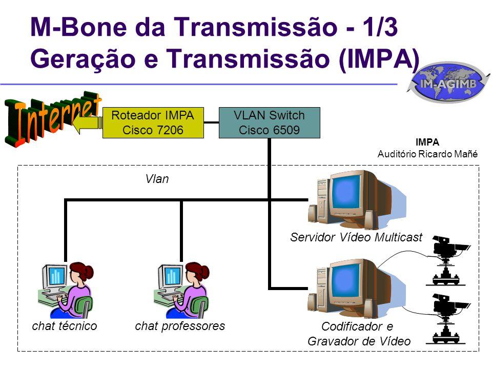 M-Bone da Transmissão - 1/3 Geração e Transmissão (IMPA) Roteador IMPA Cisco 7206 VLAN Switch Cisco 6509 IMPA Auditório Ricardo Mañé chat professores Codificador e Gravador de Vídeo chat técnico Servidor Vídeo Multicast Vlan