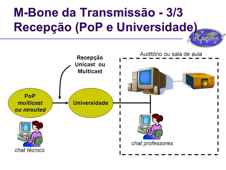 M-Bone da Transmissão - 3/3 Recepção (PoP e Universidade) PoP multicast ou mrouted Universidade chat professores chat técnico Auditório ou sala de aula Recepção Unicast ou Multicast
