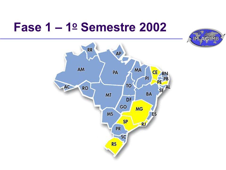 Fase 1 – 1 o Semestre 2002