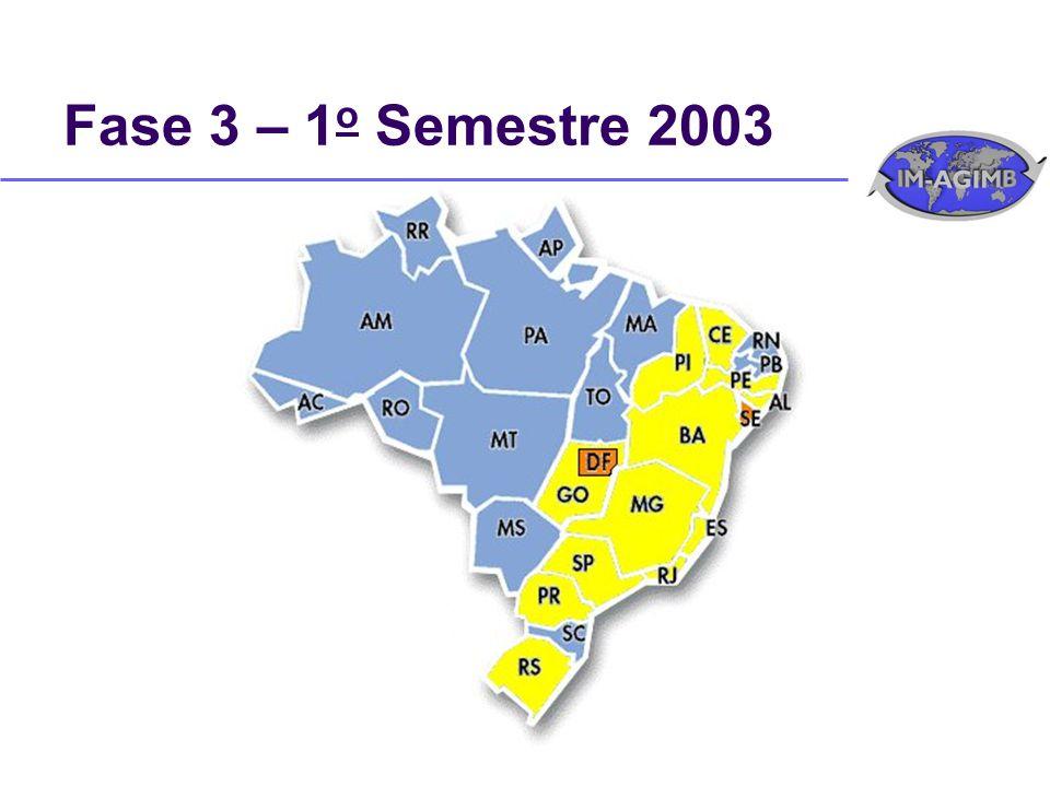 Fase 3 – 1 o Semestre 2003