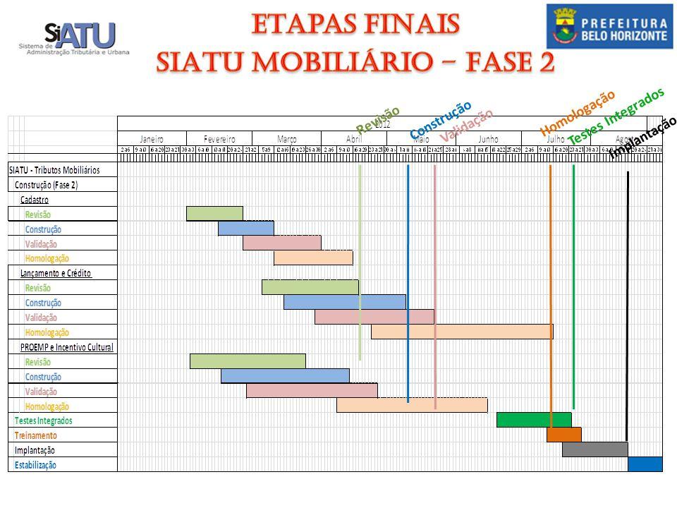 Construção Validação Homologação Testes Integrados Implantação Revisão