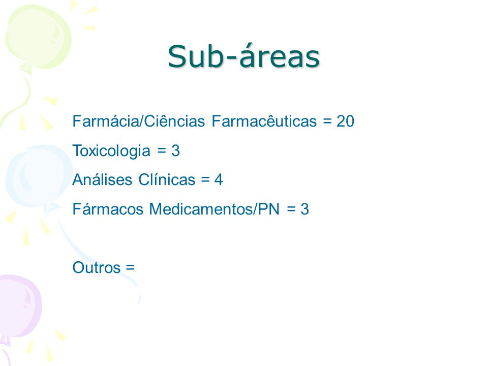 Sub-áreas Farmácia/Ciências Farmacêuticas = 20 Toxicologia = 3 Análises Clínicas = 4 Fármacos Medicamentos/PN = 3 Outros =