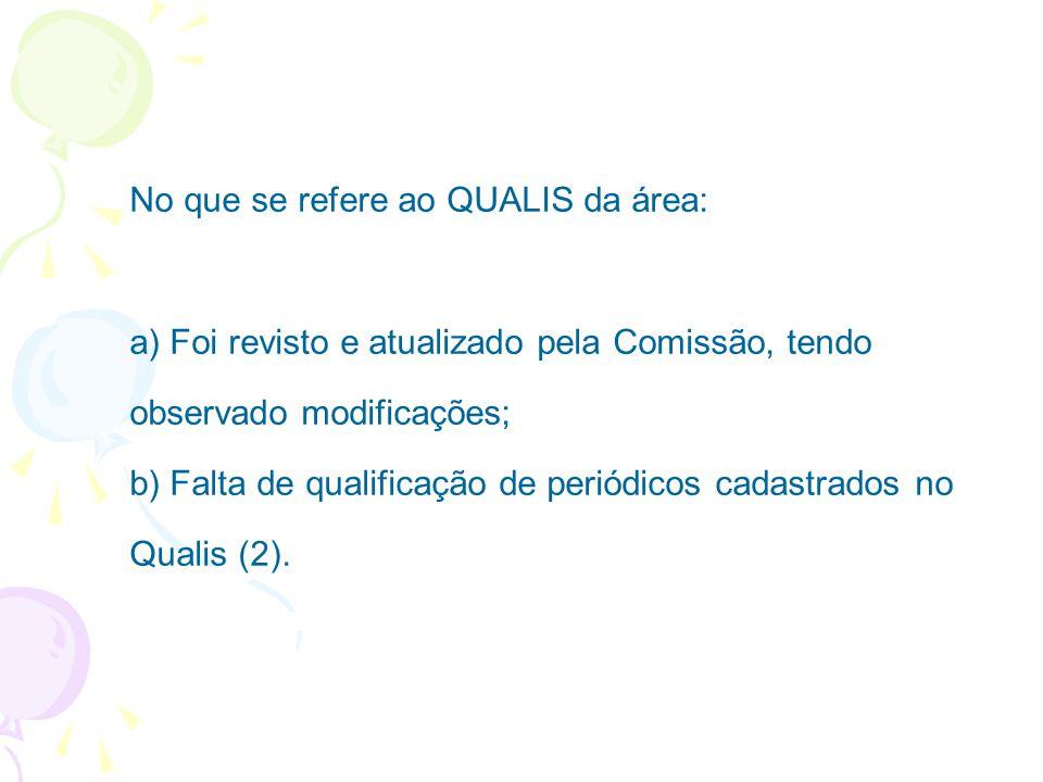 No que se refere ao QUALIS da área: a) Foi revisto e atualizado pela Comissão, tendo observado modificações; b) Falta de qualificação de periódicos cadastrados no Qualis (2).