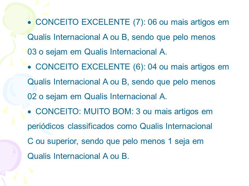  CONCEITO EXCELENTE (7): 06 ou mais artigos em Qualis Internacional A ou B, sendo que pelo menos 03 o sejam em Qualis Internacional A.