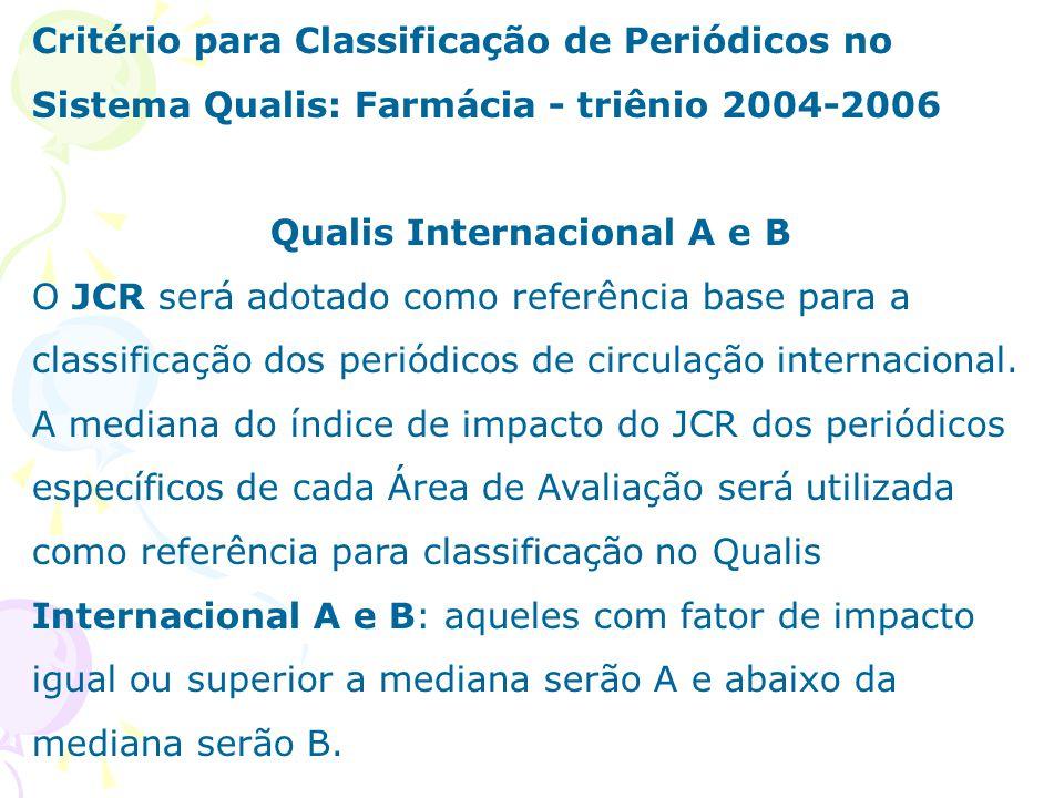 Critério para Classificação de Periódicos no Sistema Qualis: Farmácia - triênio 2004-2006 Qualis Internacional A e B O JCR será adotado como referência base para a classificação dos periódicos de circulação internacional.