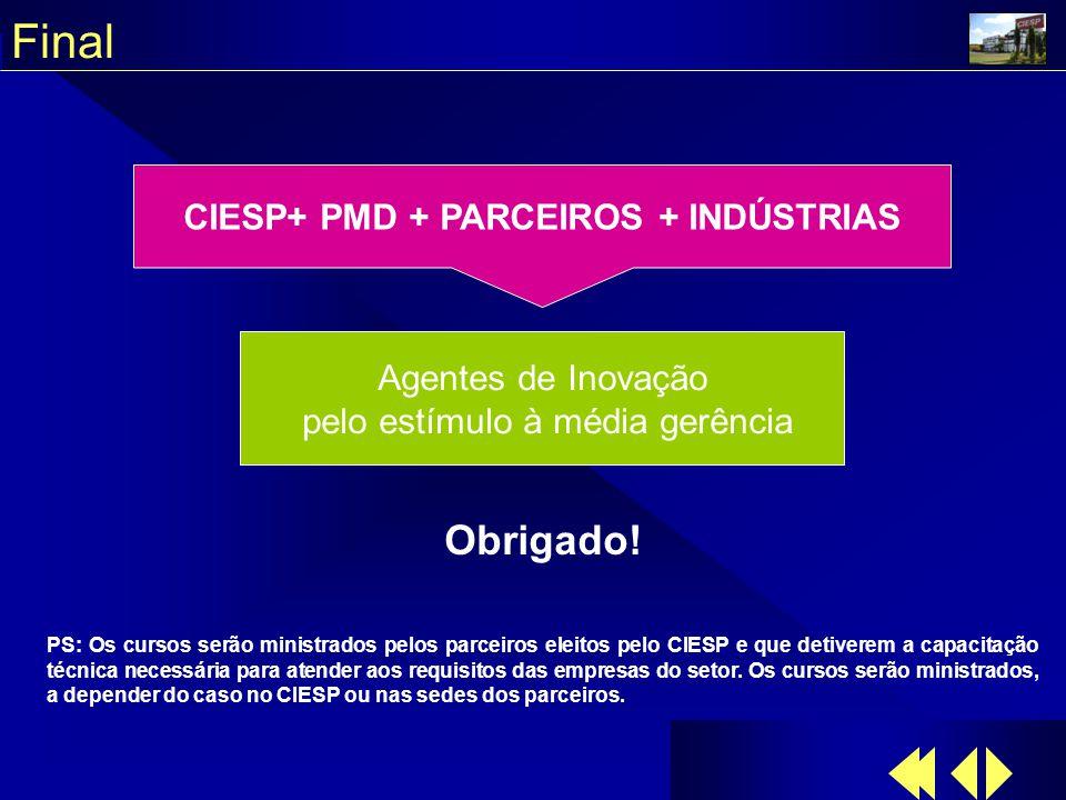 Final PS: Os cursos serão ministrados pelos parceiros eleitos pelo CIESP e que detiverem a capacitação técnica necessária para atender aos requisitos das empresas do setor.