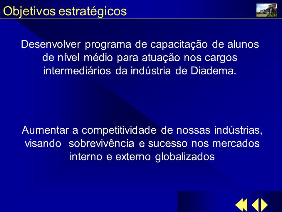 Objetivos estratégicos Desenvolver programa de capacitação de alunos de nível médio para atuação nos cargos intermediários da indústria de Diadema.