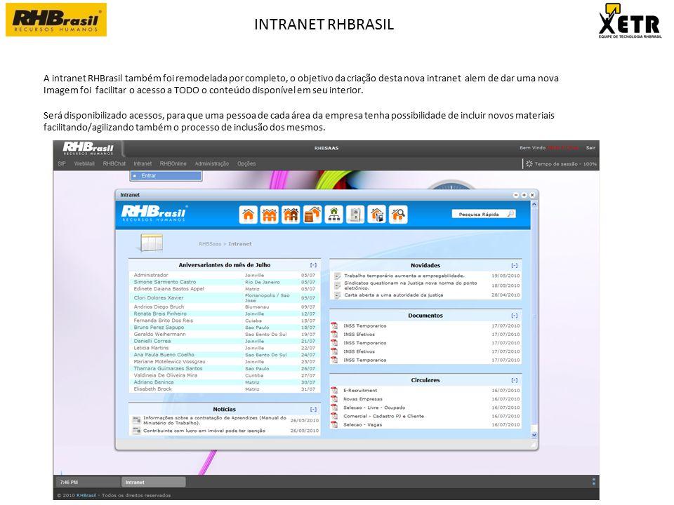 INTRANET RHBRASIL –> Página inicial Ultimos arquivos disponibilizados na intranet Menu de navegação