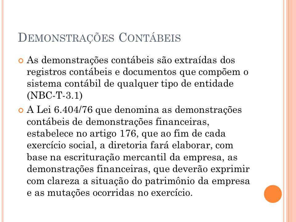 D EMONSTRAÇÕES C ONTÁBEIS A) Balanço Patrimonial ( BP) B) Demonstração dos Lucros ou Prejuízos Acumulados ( DLPA ) C) Demonstração do Resultado do Exercício (DRE) D) Demonstração do Fluxo de Caixa ( DFC ) E) Demonstração do Valor Adicionado ( DVA)