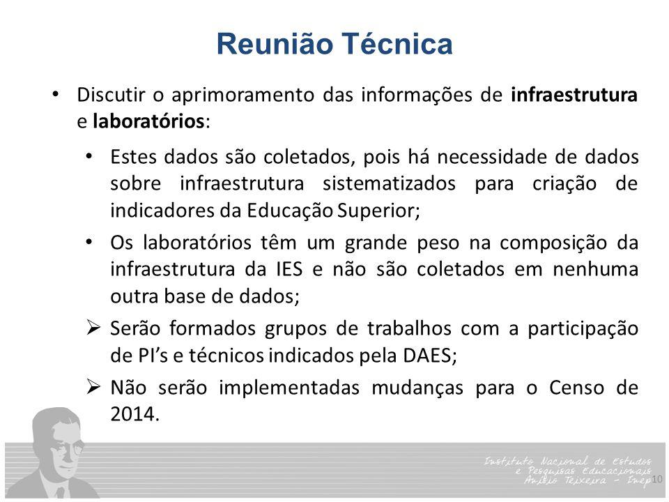 10 Reunião Técnica Discutir o aprimoramento das informações de infraestrutura e laboratórios: Estes dados são coletados, pois há necessidade de dados