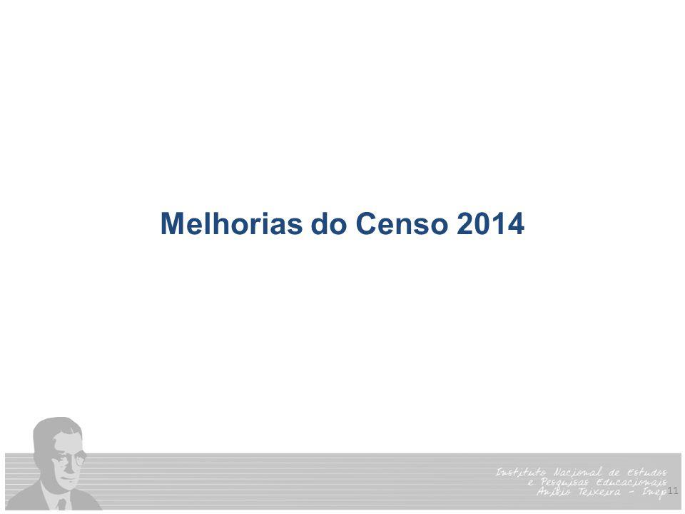 11 Melhorias do Censo 2014