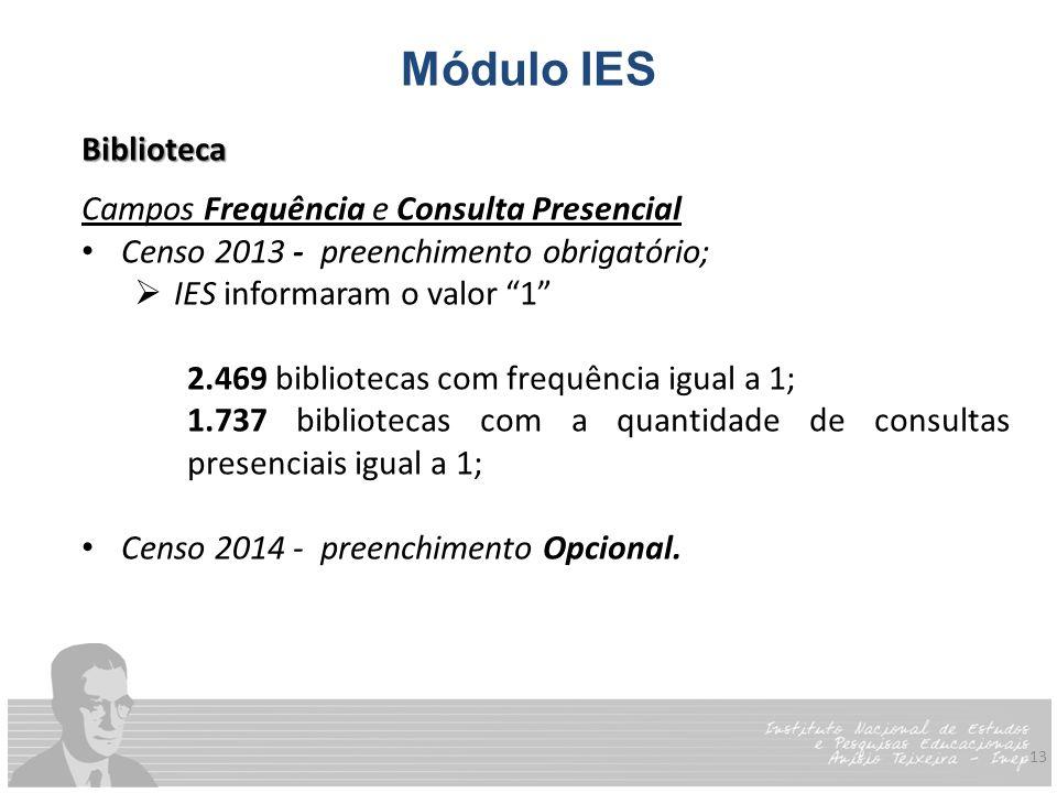 """13 Módulo IES Biblioteca Campos Frequência e Consulta Presencial Censo 2013 - preenchimento obrigatório;  IES informaram o valor """"1"""" 2.469 biblioteca"""