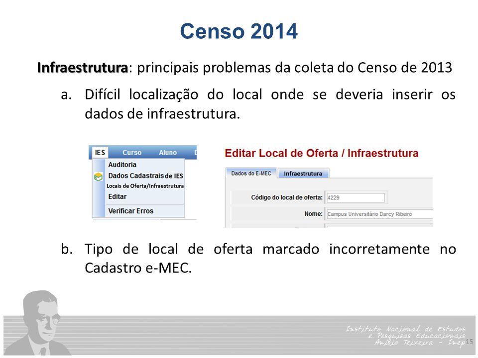 15 Censo 2014 Infraestrutura Infraestrutura: principais problemas da coleta do Censo de 2013 a.Difícil localização do local onde se deveria inserir os