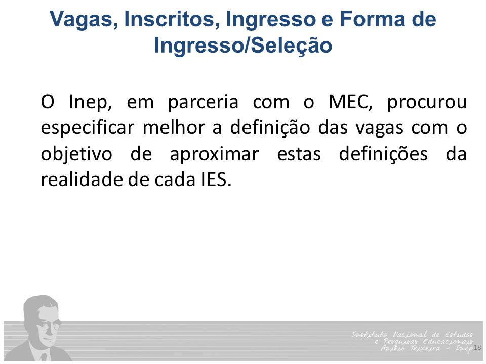 18 Vagas, Inscritos, Ingresso e Forma de Ingresso/Seleção O Inep, em parceria com o MEC, procurou especificar melhor a definição das vagas com o objet