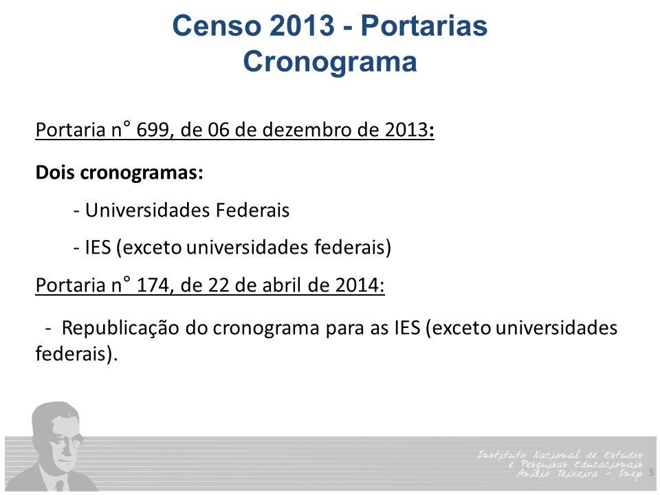 3 Censo 2013 - Portarias Cronograma Portaria n° 699, de 06 de dezembro de 2013: Dois cronogramas: - Universidades Federais - IES (exceto universidades