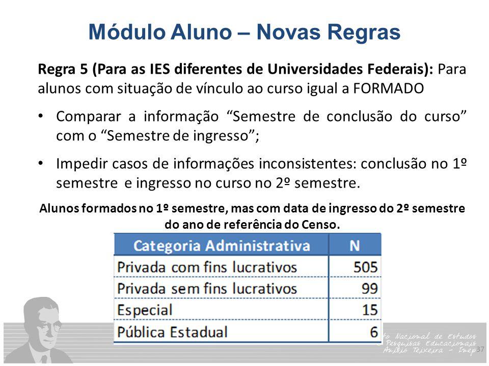 37 Módulo Aluno – Novas Regras Regra 5 (Para as IES diferentes de Universidades Federais): Para alunos com situação de vínculo ao curso igual a FORMAD