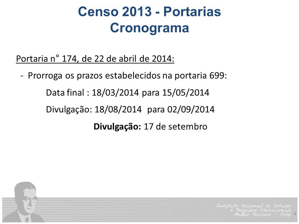 4 Censo 2013 - Portarias Cronograma Portaria n° 174, de 22 de abril de 2014: - Prorroga os prazos estabelecidos na portaria 699: Data final : 18/03/20