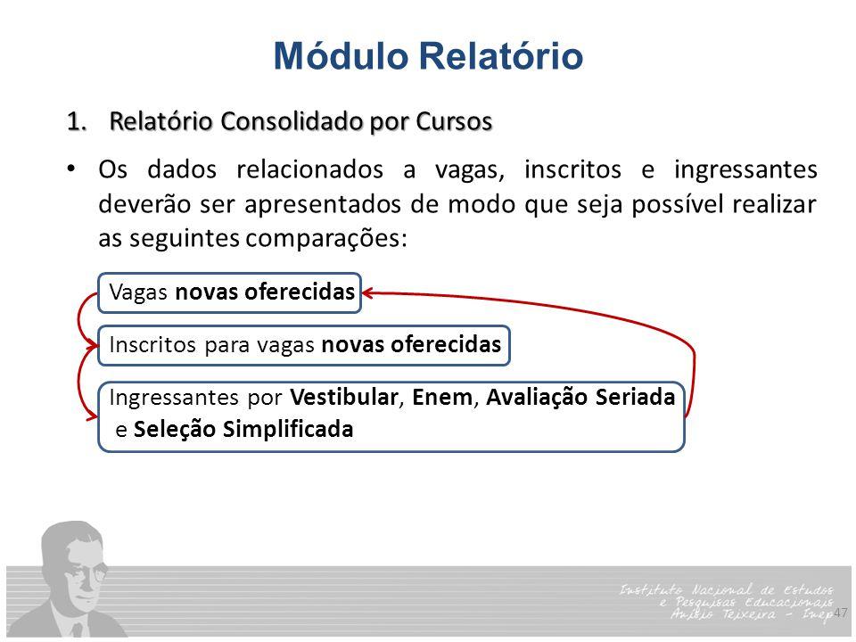 1.Relatório Consolidado por Cursos Os dados relacionados a vagas, inscritos e ingressantes deverão ser apresentados de modo que seja possível realizar