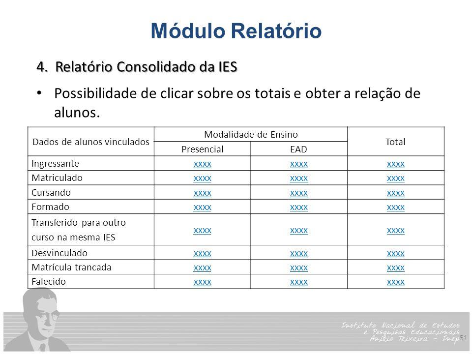 51 Módulo Relatório 4. Relatório Consolidado da IES Possibilidade de clicar sobre os totais e obter a relação de alunos. Dados de alunos vinculados Mo