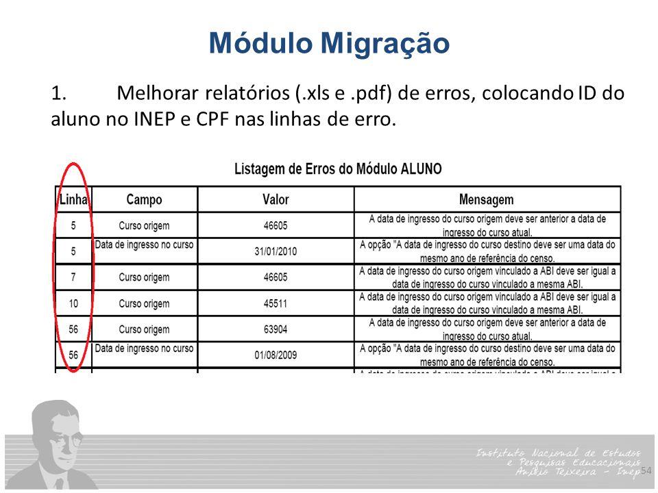 54 Módulo Migração 1.Melhorar relatórios (.xls e.pdf) de erros, colocando ID do aluno no INEP e CPF nas linhas de erro.