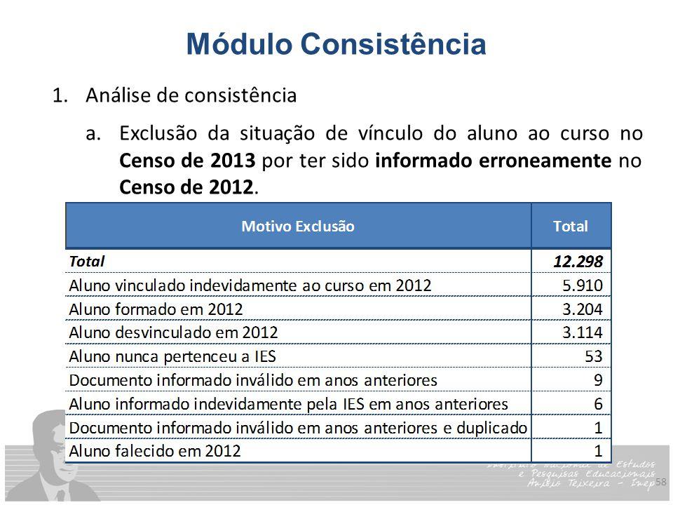 58 Módulo Consistência 1.Análise de consistência a.Exclusão da situação de vínculo do aluno ao curso no Censo de 2013 por ter sido informado erroneame
