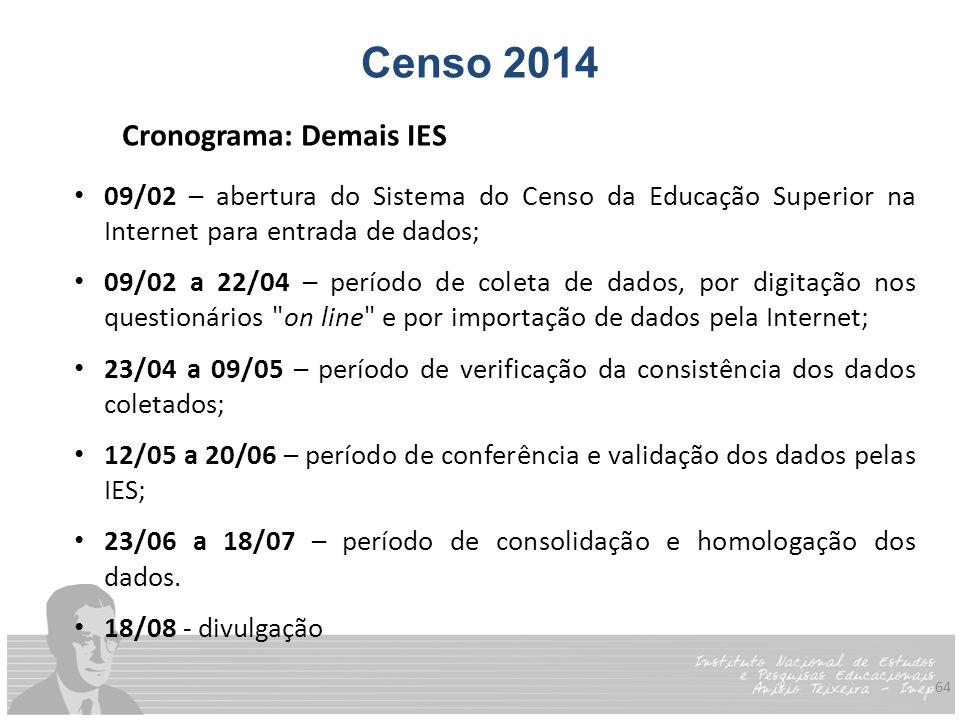 64 Censo 2014 Cronograma: Demais IES 09/02 – abertura do Sistema do Censo da Educação Superior na Internet para entrada de dados; 09/02 a 22/04 – perí