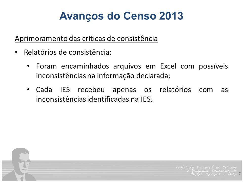7 Avanços do Censo 2013 Aprimoramento das críticas de consistência Relatórios de consistência: Foram encaminhados arquivos em Excel com possíveis inco