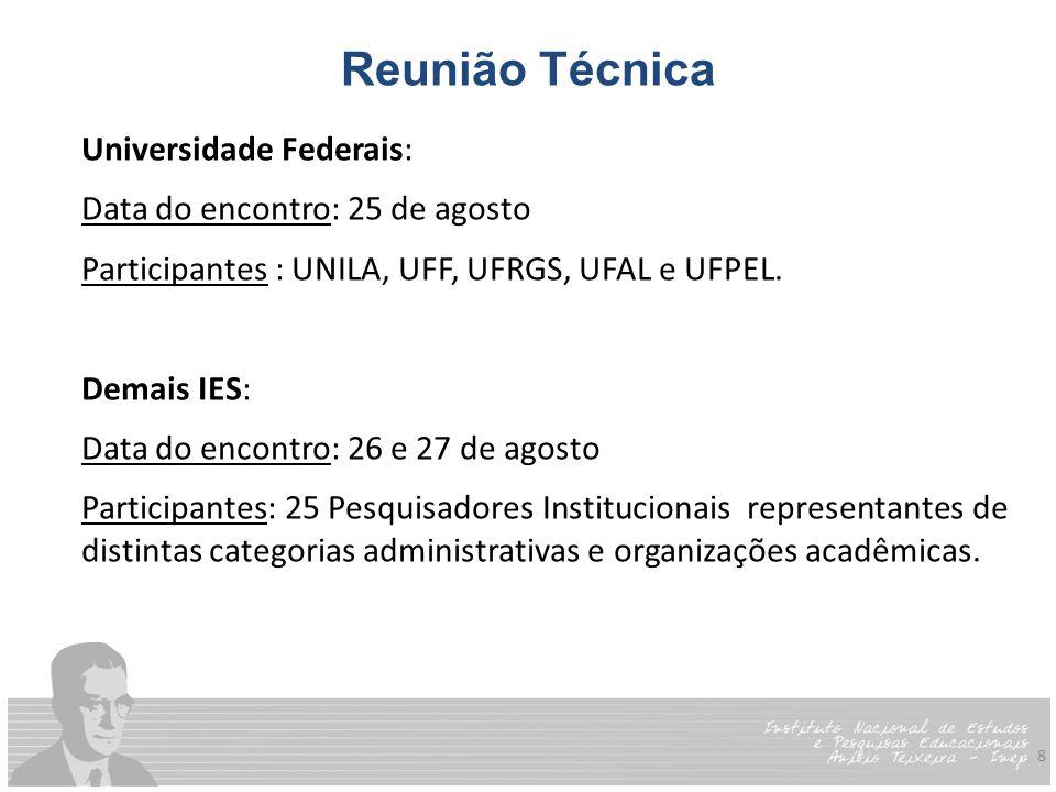 8 Reunião Técnica Universidade Federais: Data do encontro: 25 de agosto Participantes : UNILA, UFF, UFRGS, UFAL e UFPEL. Demais IES: Data do encontro: