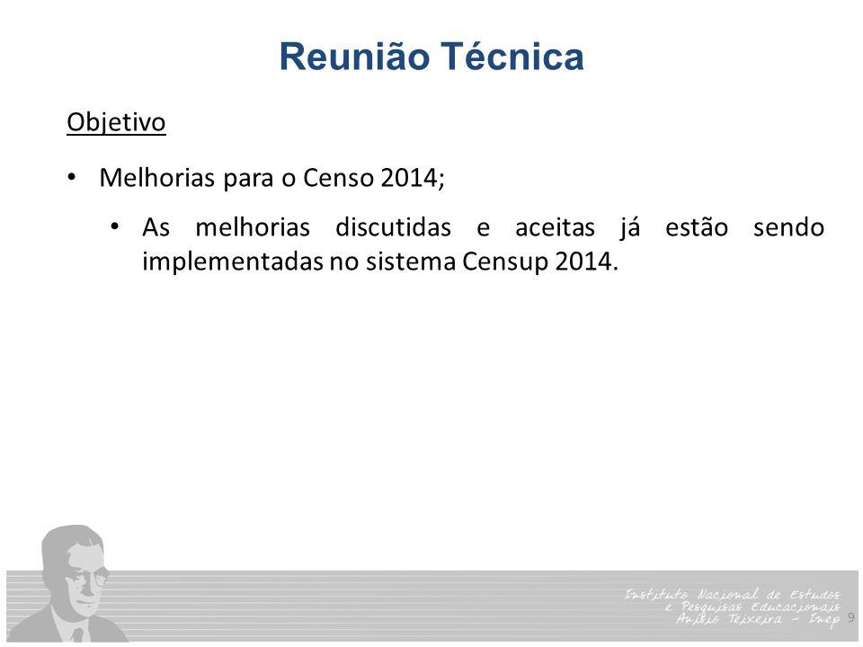 9 Reunião Técnica Objetivo Melhorias para o Censo 2014; As melhorias discutidas e aceitas já estão sendo implementadas no sistema Censup 2014.