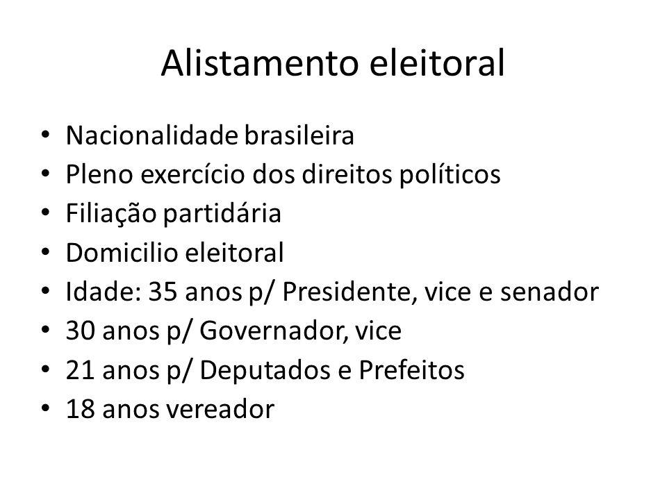 Outras regras Os analfabetos são inelegíveis; As leis eleitorais devem ser aprovadas sempre um ano antes das eleições;