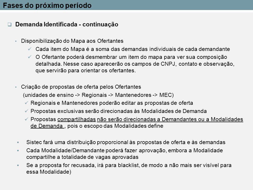  Demanda Identificada - continuação Disponibilização do Mapa aos Ofertantes Cada item do Mapa é a soma das demandas individuais de cada demandante O