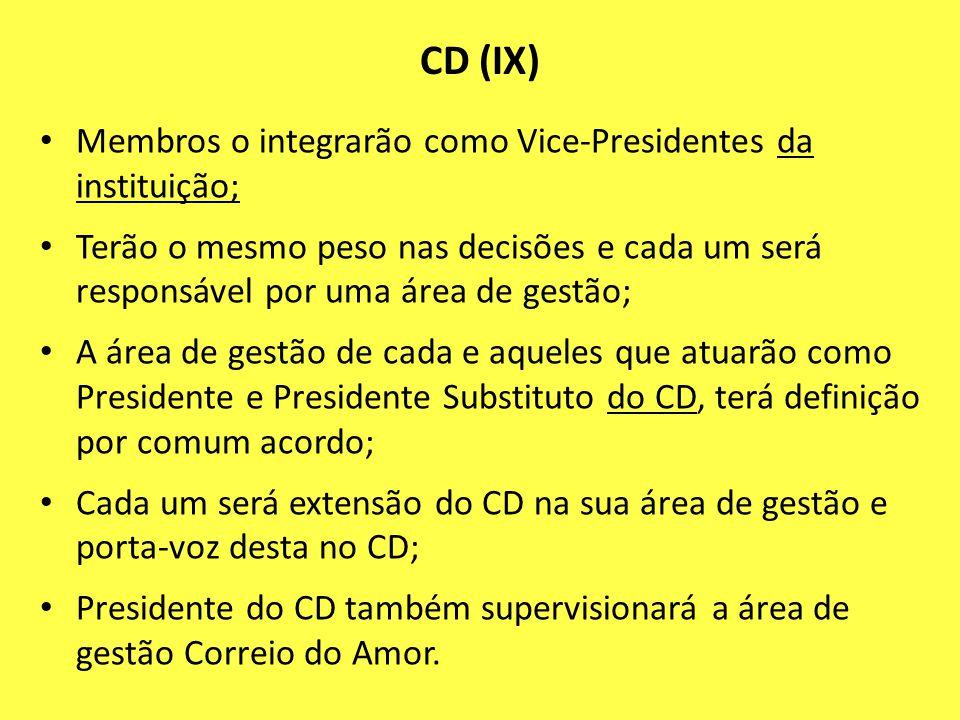 CD (IX) Membros o integrarão como Vice-Presidentes da instituição; Terão o mesmo peso nas decisões e cada um será responsável por uma área de gestão;