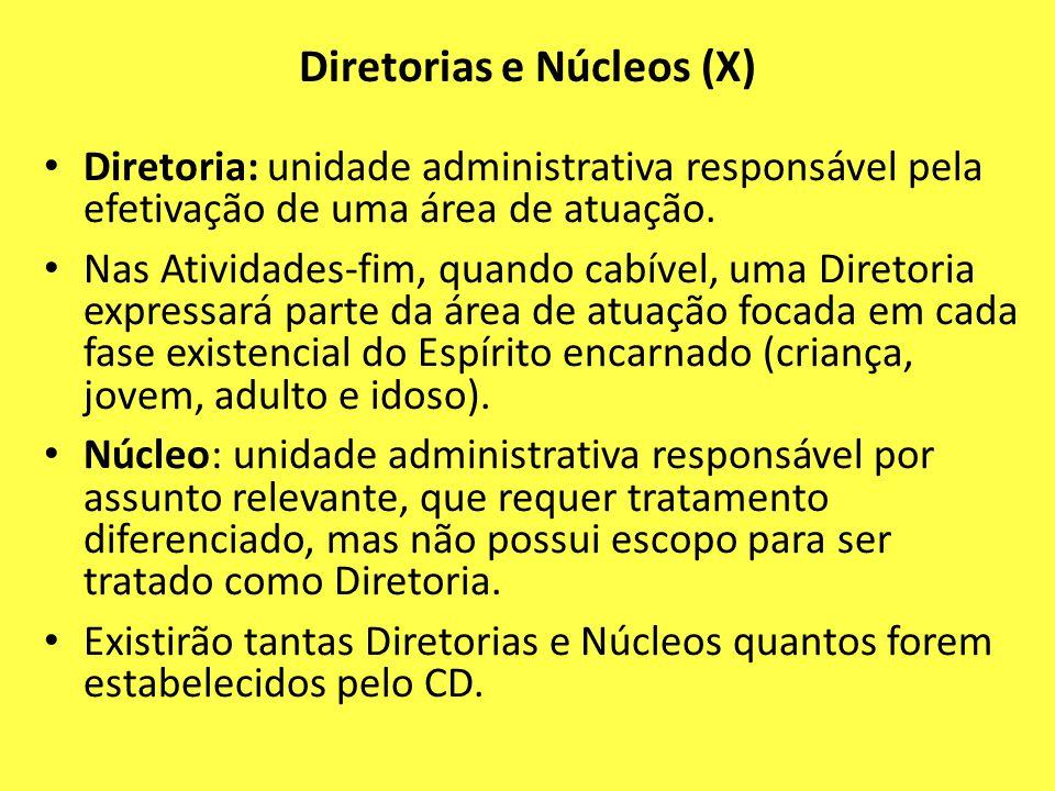 Diretorias e Núcleos (X) Diretoria: unidade administrativa responsável pela efetivação de uma área de atuação. Nas Atividades-fim, quando cabível, uma
