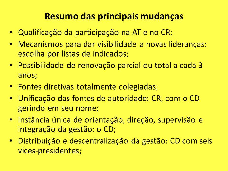 Resumo das principais mudanças Qualificação da participação na AT e no CR ; Mecanismos para dar visibilidade a novas lideranças: escolha por listas de