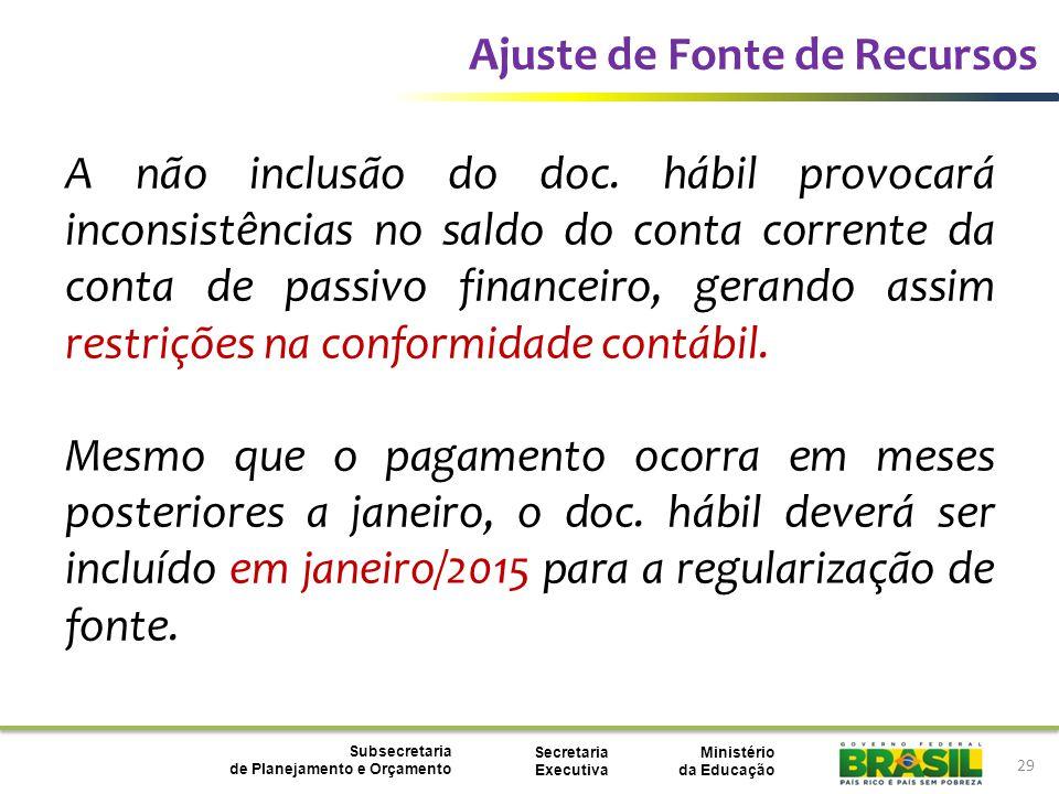 Ministério da Educação Subsecretaria de Planejamento e Orçamento Secretaria Executiva 29 A não inclusão do doc.