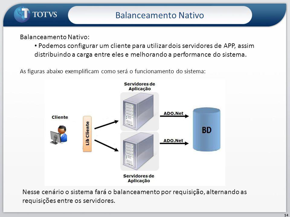 Balanceamento Nativo 14 Balanceamento Nativo: Podemos configurar um cliente para utilizar dois servidores de APP, assim distribuindo a carga entre ele