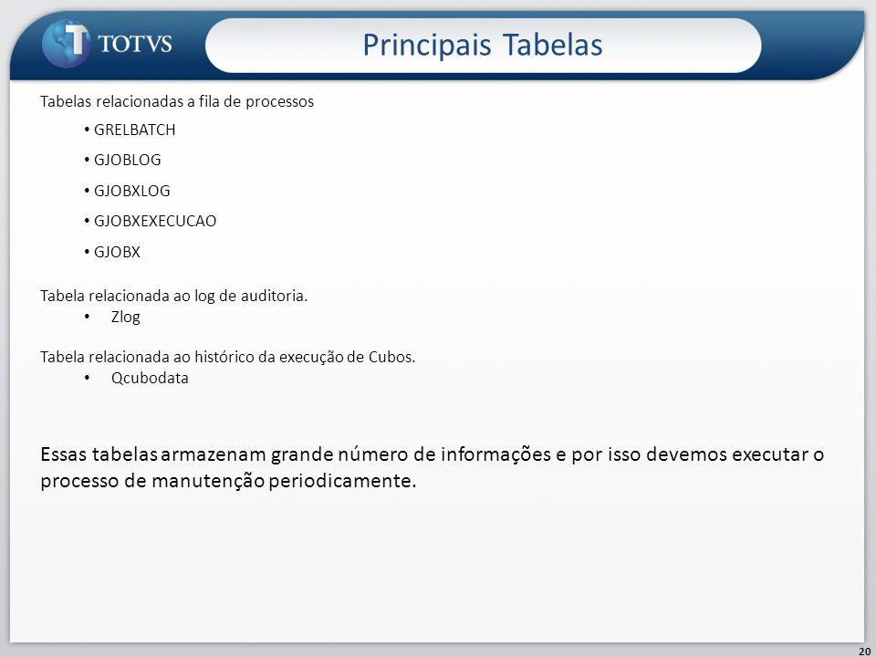 Principais Tabelas 20 Tabelas relacionadas a fila de processos GRELBATCH GJOBLOG GJOBXLOG GJOBXEXECUCAO GJOBX Tabela relacionada ao log de auditoria.